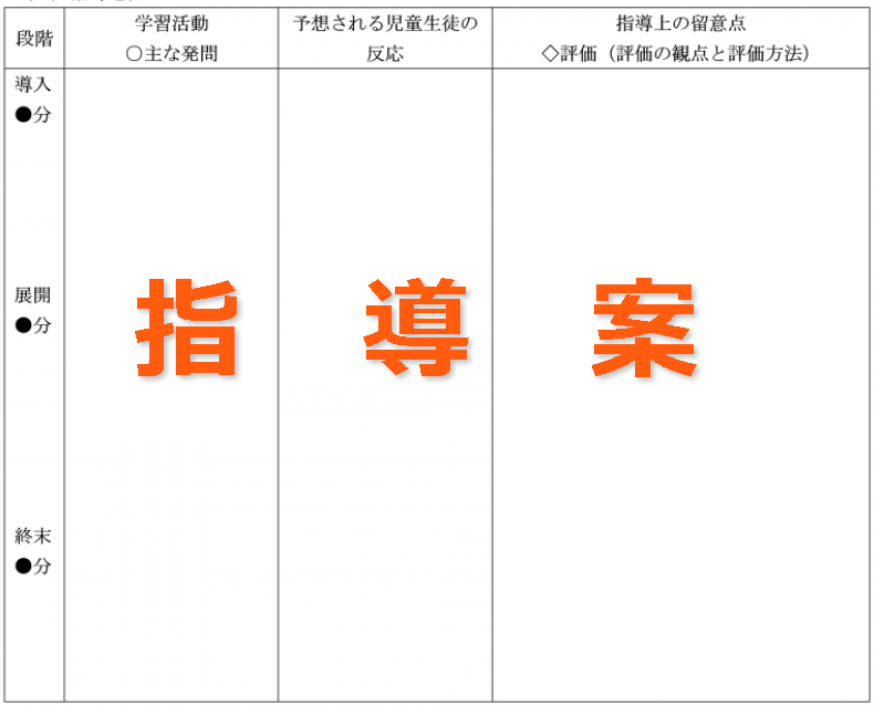仙台市の小採 教育実践力面接